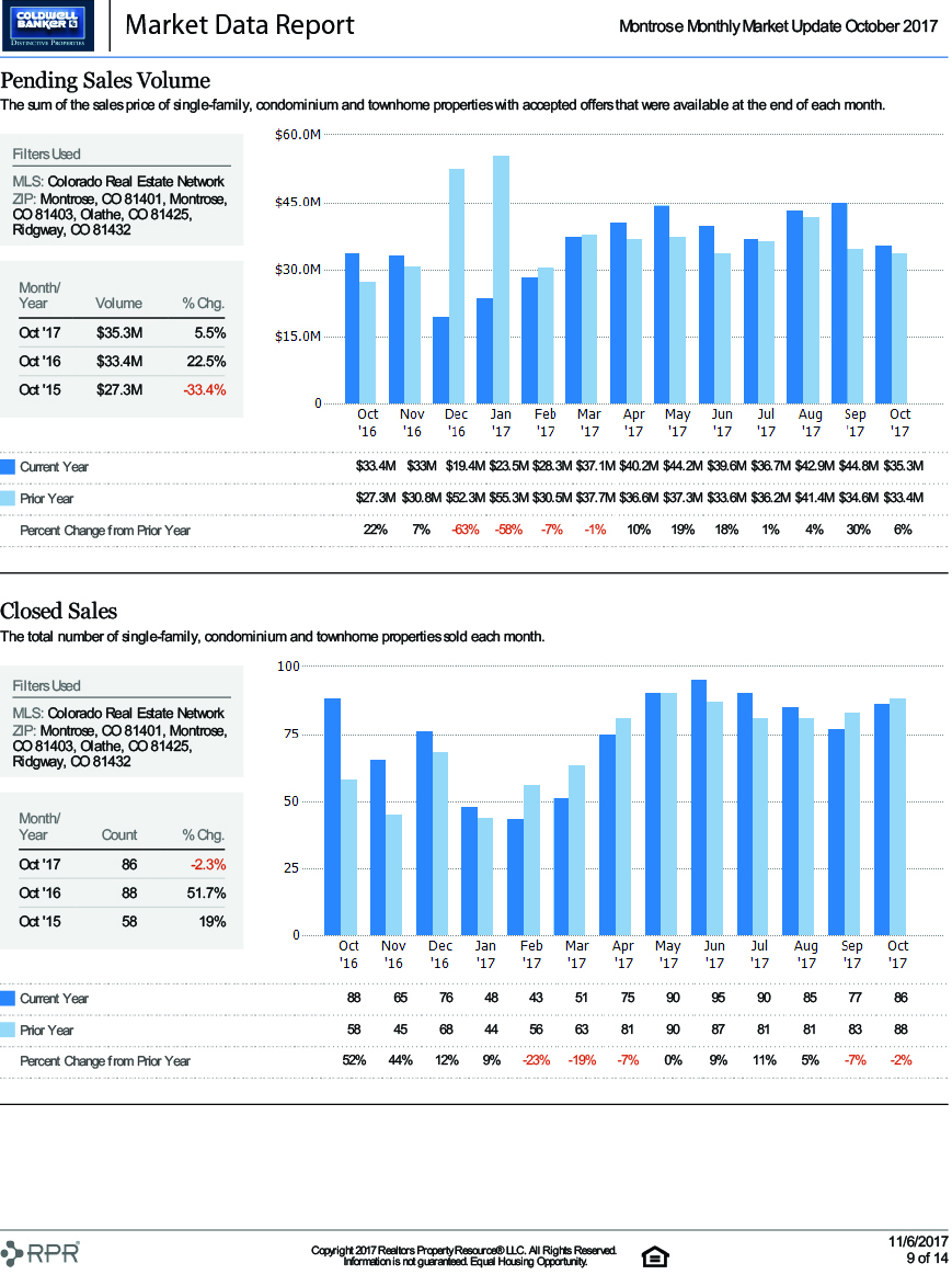 colorado real estate manual 2018 pdf