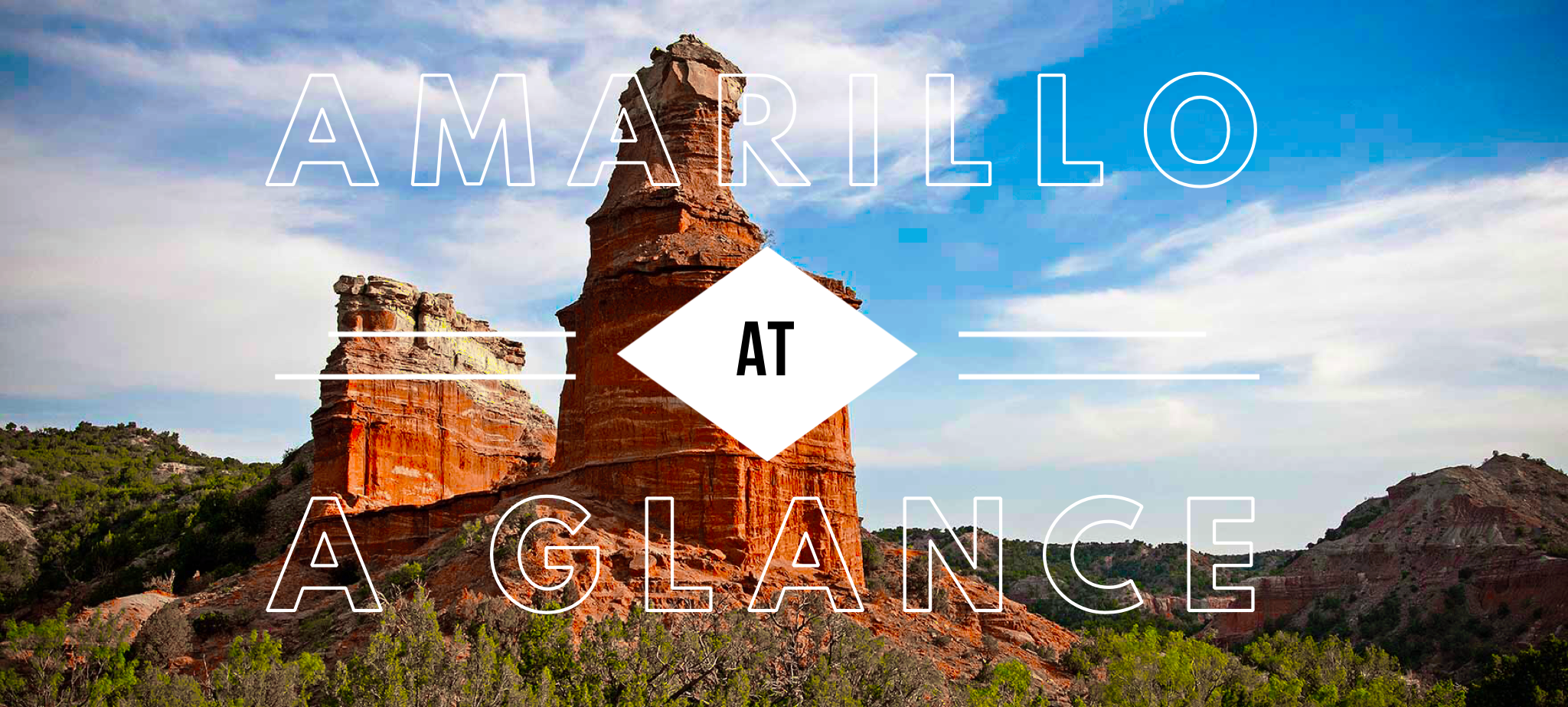 Amarillo at a Glance